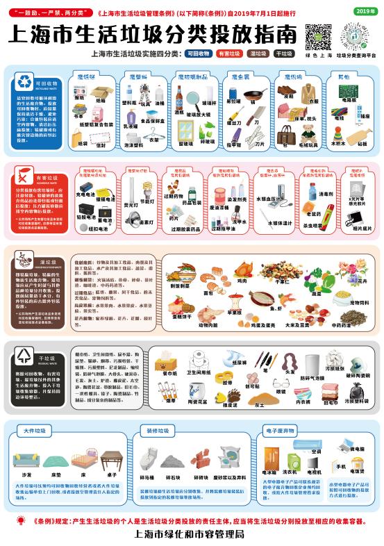垃圾分类表