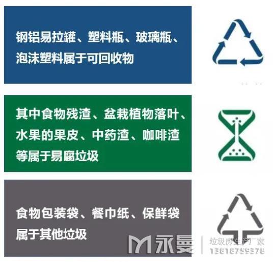 家庭垃圾分类知识