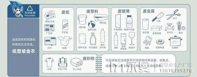 四川垃圾分类