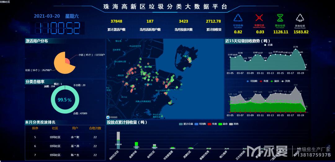 广东垃圾分类