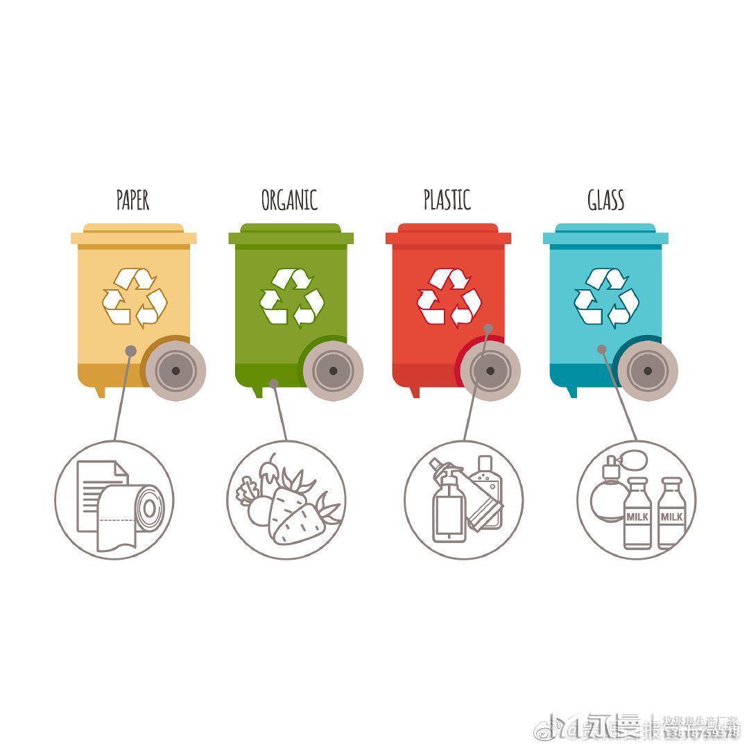 贵州垃圾分类
